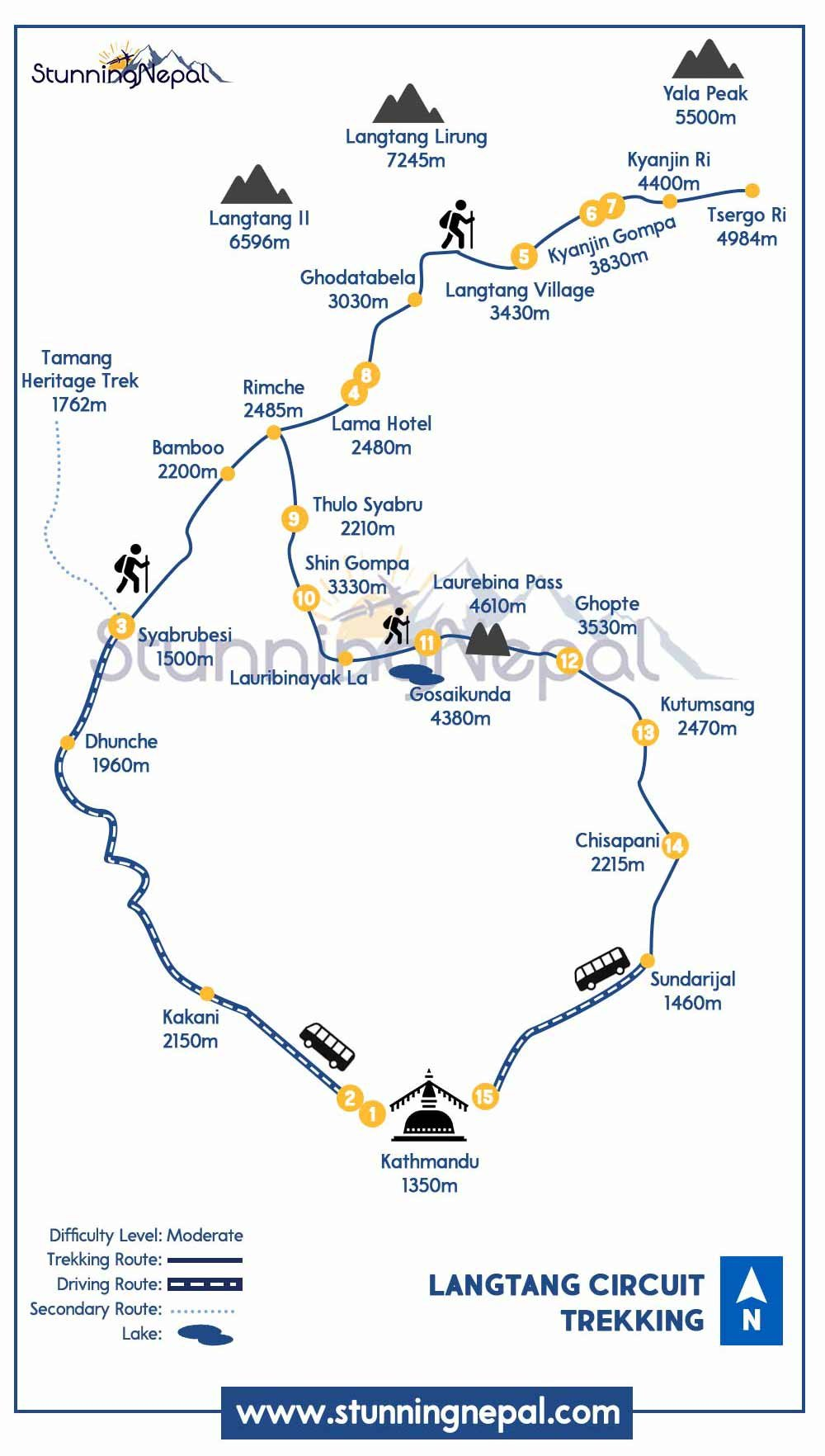 Langtang Circuit Trekking Route Map